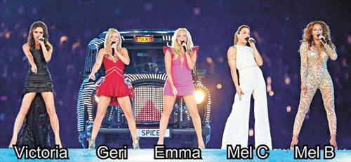 Spice Girls四缺一照开重组秀